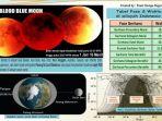 supermoon-atau-gerhana-bulan-total-gbt-yang-akan-terjadi-pada-31-januari-2018_20180131_120640.jpg