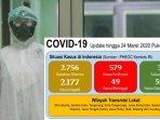 update-corona-24-maret-2020.jpg