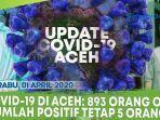 update-covid-19-aceh.jpg
