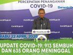 update-covid-19-di-indonesia.jpg