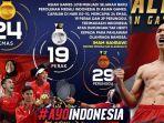 update-perolehan-medali-asian-games-2018_20180828_232320.jpg