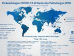 update-wni-terinfeksi-covid-19-2-mei-2020.jpg