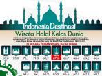 wisata-halal_20160426_194113.jpg