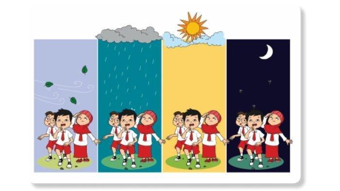 Apa yang Telah Dilakukan Manusia sehingga Matahari Kesal? Tema 5 Kelas 3 SD Halaman 20, 21, 23, 24