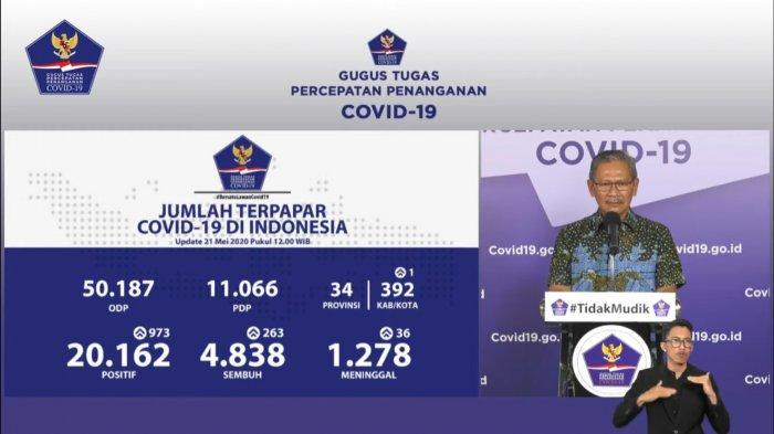 Rekor Penambahan Tertinggi 973 Kasus Positif COVID-19 dalam 24 Jam, Jatim Tertinggi dengan 502 Kasus