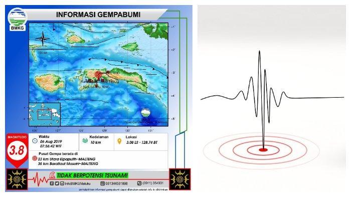 BREAKING NEWS: Gempa 5.5 Magnitudo Guncang Tenggara Maluku