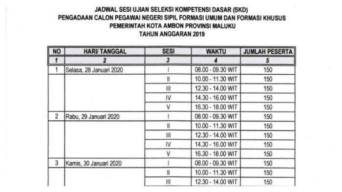 Jadwal dan Lokasi Tes SKD CPNS 2019 Pemkot Ambon Mulai 28 Januari 2020, Cek Namamu di Sini!