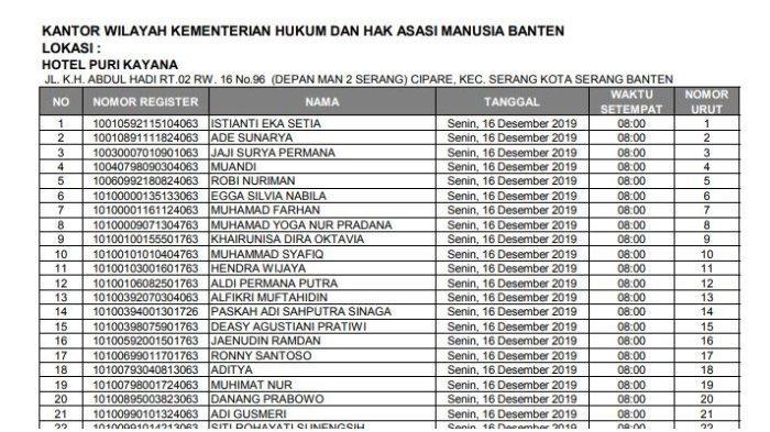 Inilah Daftar Peserta Lolos Seleksi Administrasi CPNS 2019 Kemenkumham Formasi Penjaga Tahanan