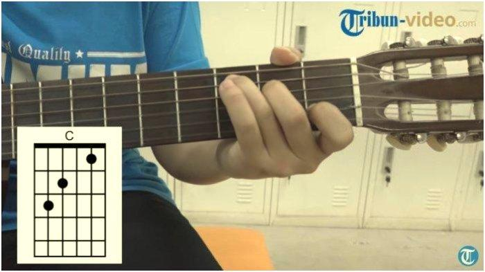 Chord Gitar Lagu Luruh Cintaku - Dipopulerkan oleh Sonia