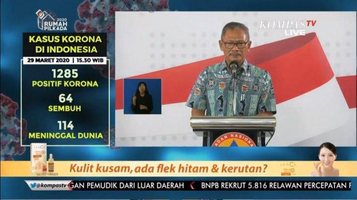 Data Persebaran Kasus COVID-19 di Indonesia, 1.285 Positif, Terbanyak di DKI Jakarta