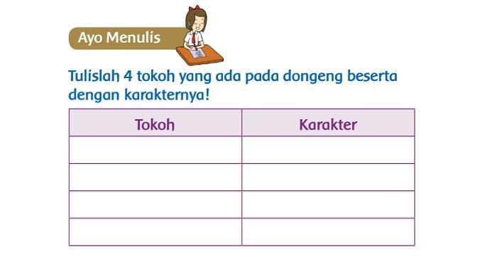 Kunci Jawaban Buku Tematik Kelas 3 SD Tema 2 Halaman 30: Tulislah 4 Tokoh yang Ada pada Dongeng