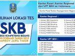 daftar-kantor-regionalupt-bkn-se-indonesia.jpg