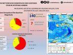 data-gempa-sepanjang-januari-2021.jpg