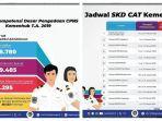 kementerian-perhubungan-resmi-umumkan-jadwal-dan-lokasi-tes-skd-cpns-2019.jpg