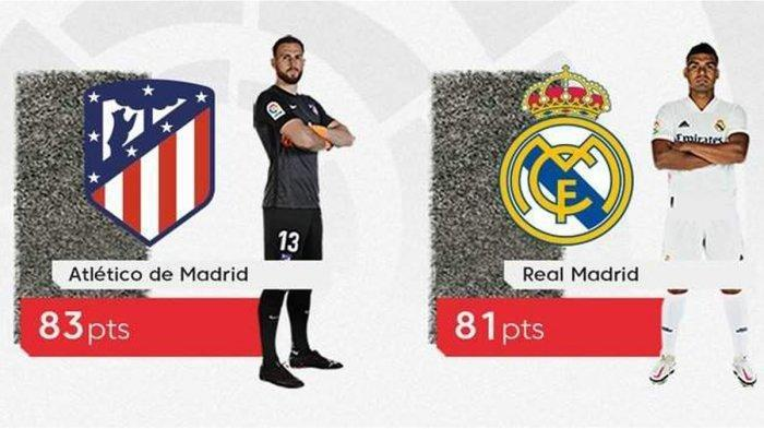Prediksi Di Liga Spanyol, 2 Klub Ini Akan Bersaing Calon Juara La Liga
