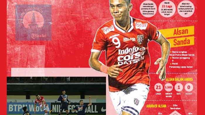 Alsan Sanda Ambisi Cetak Gol Lagi Untuk Bali United