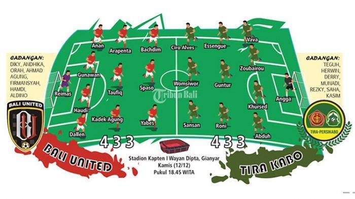Bali United vs PS Tira Kabo: Serdadu Menyerang Tanpa Pemain Utama & Coach Teco, Ciro Jadi Sorotan