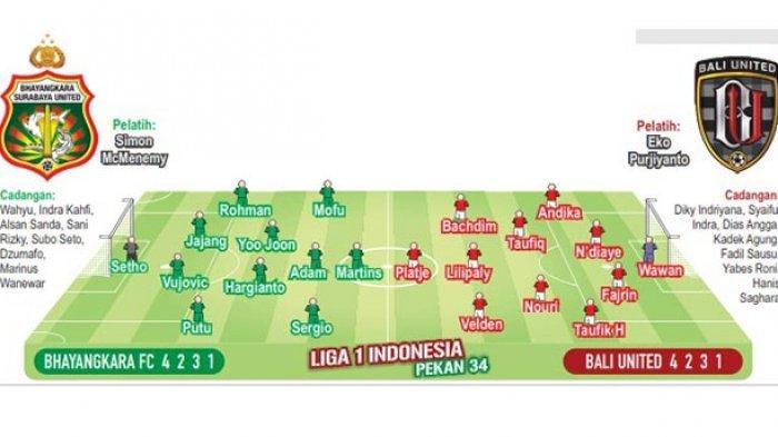 LINK STREAMING Bhayangkara FC vs Bali United, Laga Perpisahan Nick van der Velden