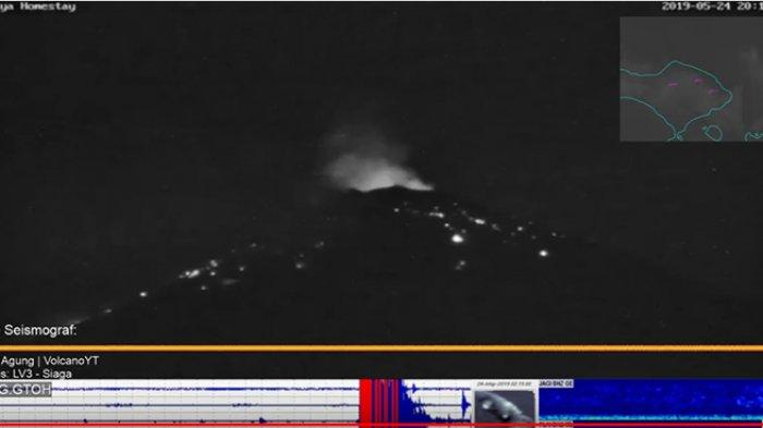 BREAKING NEWS: Gunung Agung Keluarkan Suara Gemuruh, Erupsi Terjadi Pukul 19:23 WITA