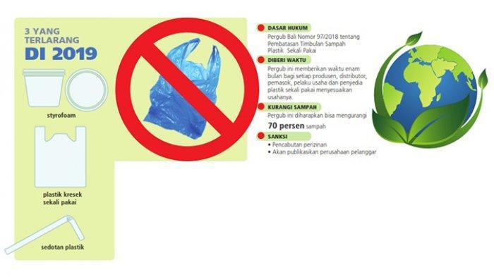 Plastik Detox Bali Bantu Pelaku Usaha Kecil Memulai Kurangi Sampah Plastik