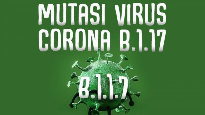 Kemenkes Benarkan 3 Varian Virus Corona B.1.17, B.1.617, dan B.1.351 Telah Masuk ke Indonesia