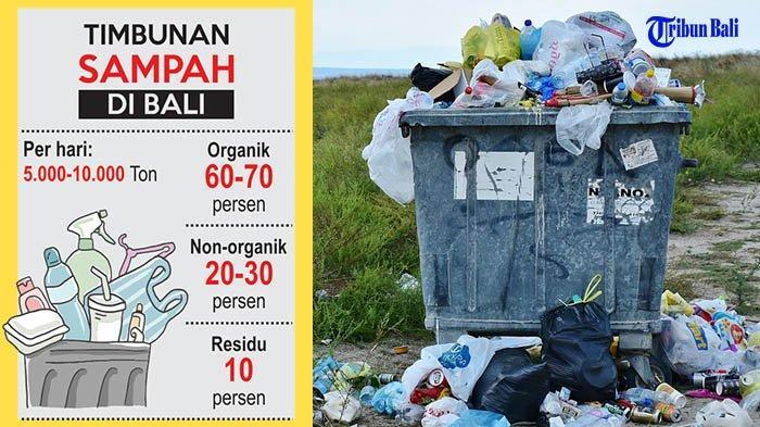 TPA Besar Bakal Dibangun di Canggu, Ini Skenario Pemkab Badung Tangani Peliknya Masalah Sampah