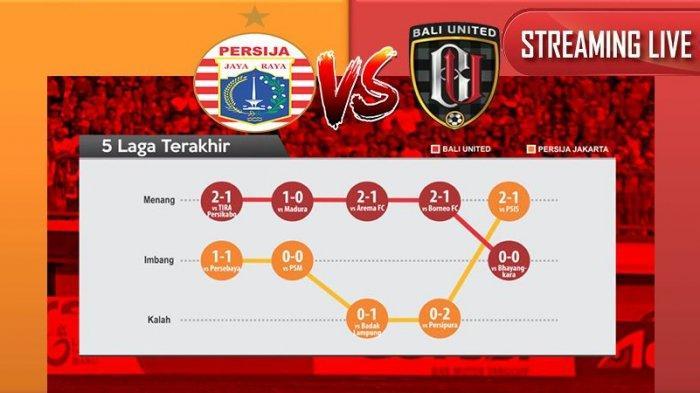 SEDANG BERLANGSUNG Live Streaming Persija Jakarta vs Bali United, Ini Cara Aksesnya