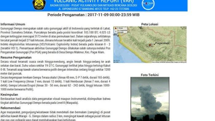 Setelah Gunung Agung, Gunung Api Lain Berubah Statusnya, Abu Vulkanik Naik 1.000 Meter ke Langit
