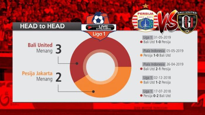 Lilipaly: Bukan Hanya Pemain, Tapi Faktor Ini Harus Diwaspadai di Persija Jakarta vs Bali United
