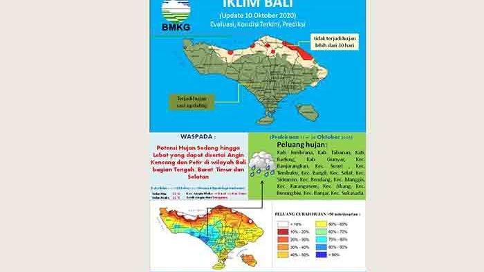 Penjelasan BMKG Soal Curah Hujan Tinggi di Jembranayang Akibatkan Longsor dan Banjir