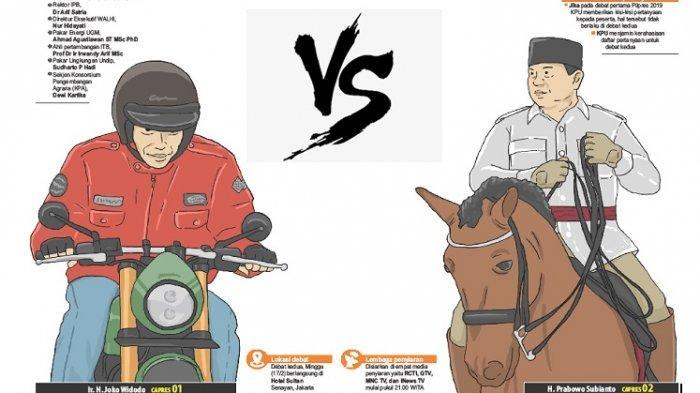 Debat Capres 2019, Ini Bocoran Kedua Timses Soal Persiapan Jokowi dan Prabowo Sebelum Tarung