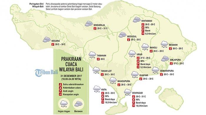 Mengawali Aktivitas di Hari Senin, Ini Prakiraan Terkini Cuaca di Bali oleh BMKG