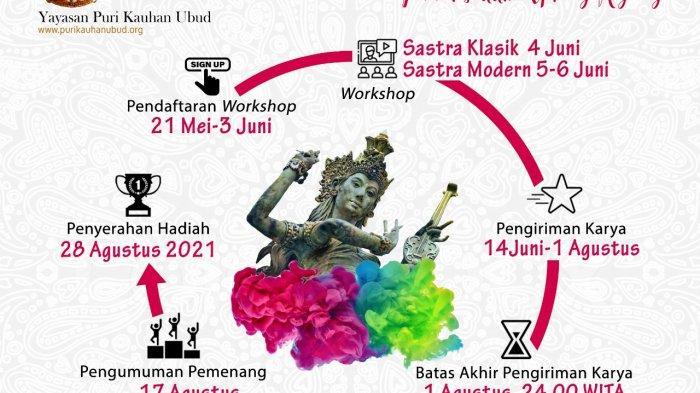Sastra Saraswati Sewana, Jaring Karya Sastra Bali Bahas Gering Agung