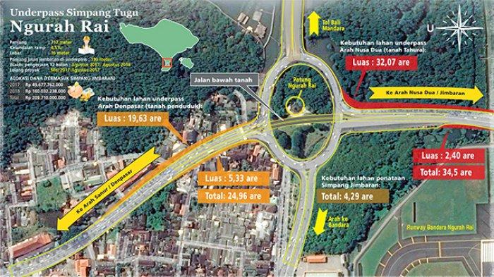 Lelang Pembangunan Underpass Simpang Tugu Ngurah Rai Mulai Mei