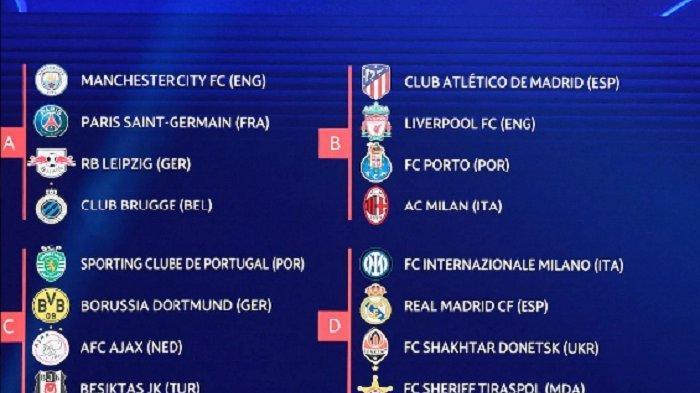 UPDATE Hasil Drawing Liga Champions 2021/2022, Masuk di Grup Neraka: AC Milan dan Bayern Munchen.