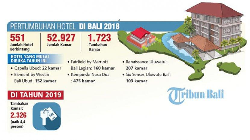 Tag Moratorium Tribun Bali