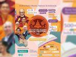 acara-grand-buddha-goes-to-school-ini-juga-menjadi-bagian-dari-bazar-buku.jpg