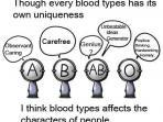 ilustrasi-golongan-darah_20150504_125457.jpg