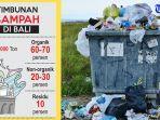 infografis-timbunan-sampah-di-bali.jpg