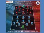 link-live-streaming-manchester-city-vs-manchester-united-prediksi-head-to-head.jpg