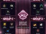 pembagian-grup-m2-mobile-legends-world-championship-2021.jpg