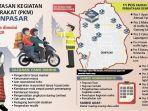 pembatasan-kegiatan-masyarakat-pkm-kota-denpasar.jpg