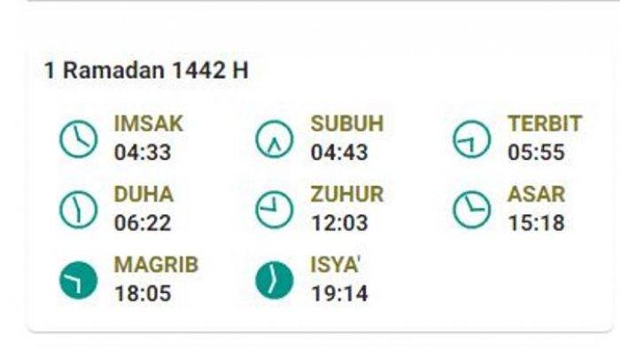 Jadwal Buka Puasa 1 Ramadhan 1441H di Bangka Barat, Muntok, Parittiga, Selasa 13 April 2021