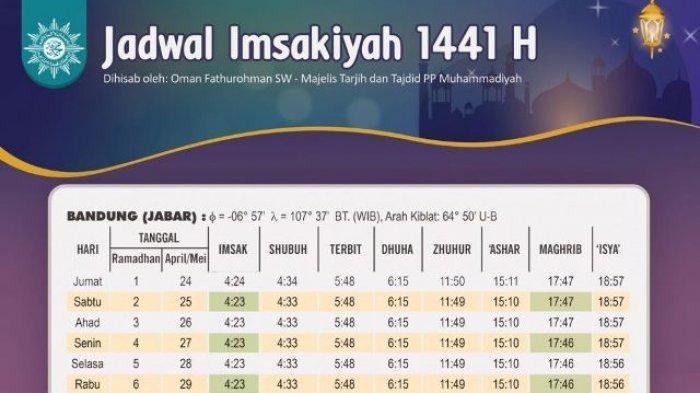 Jadwal Imsakiyah Ramadan 1441 H Wilayah Bandung Jawa Barat ...