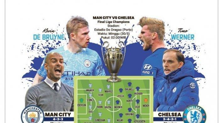 LINK STREAMING Final Liga Champions Manchester City vs Chelsea Dini Hari Nanti Pukul 02.00 WIB