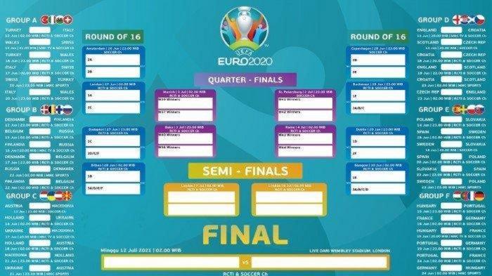 JADWAL Lengkap Babak 16 Besar EURO 2020/2021