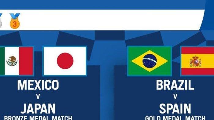 Brasil Vs Spanyol Jam Berapa? Final Bola Olimpiade 2021, Ini Jadwal, Head to Head dan Prediksinya