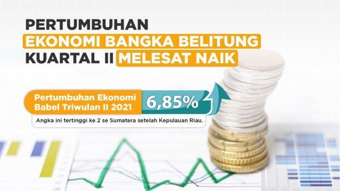 Di Bawah Kepimpinan Erzaldi Rosman, Pertumbuhan Ekonomi Bangka Belitung Kuartal II Melesat Naik