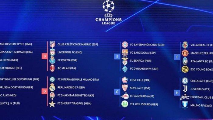 Juara Bertahan Chelsea Akan Menghadapi Juventus di Liga Champions Grup H, Ini Jadwal Lengkapnya