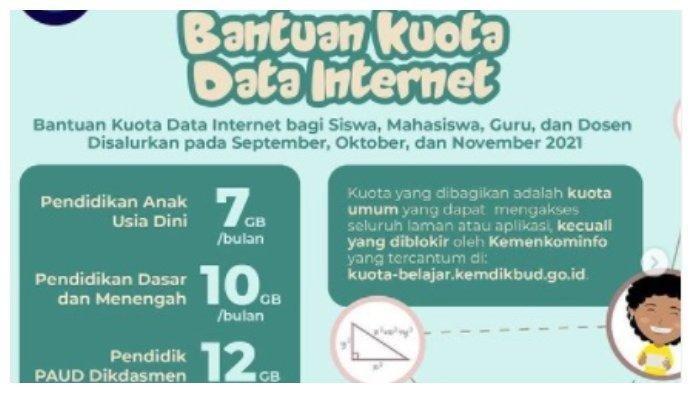 Cara mendapatkan bantuan kuota data gratis internet dari Kemdikbudristek yang dicairkan mulai hari ini, 11 September 2021.